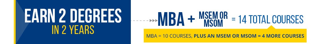 Online MBA degree options