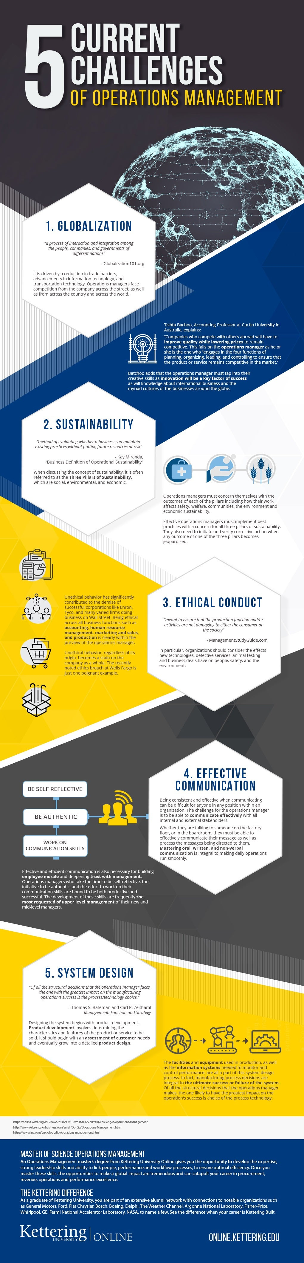 5 current challenges to operations management infographic