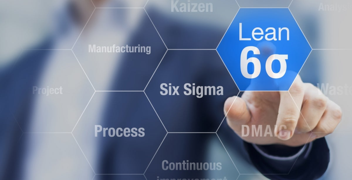 lean manufacturing concepts